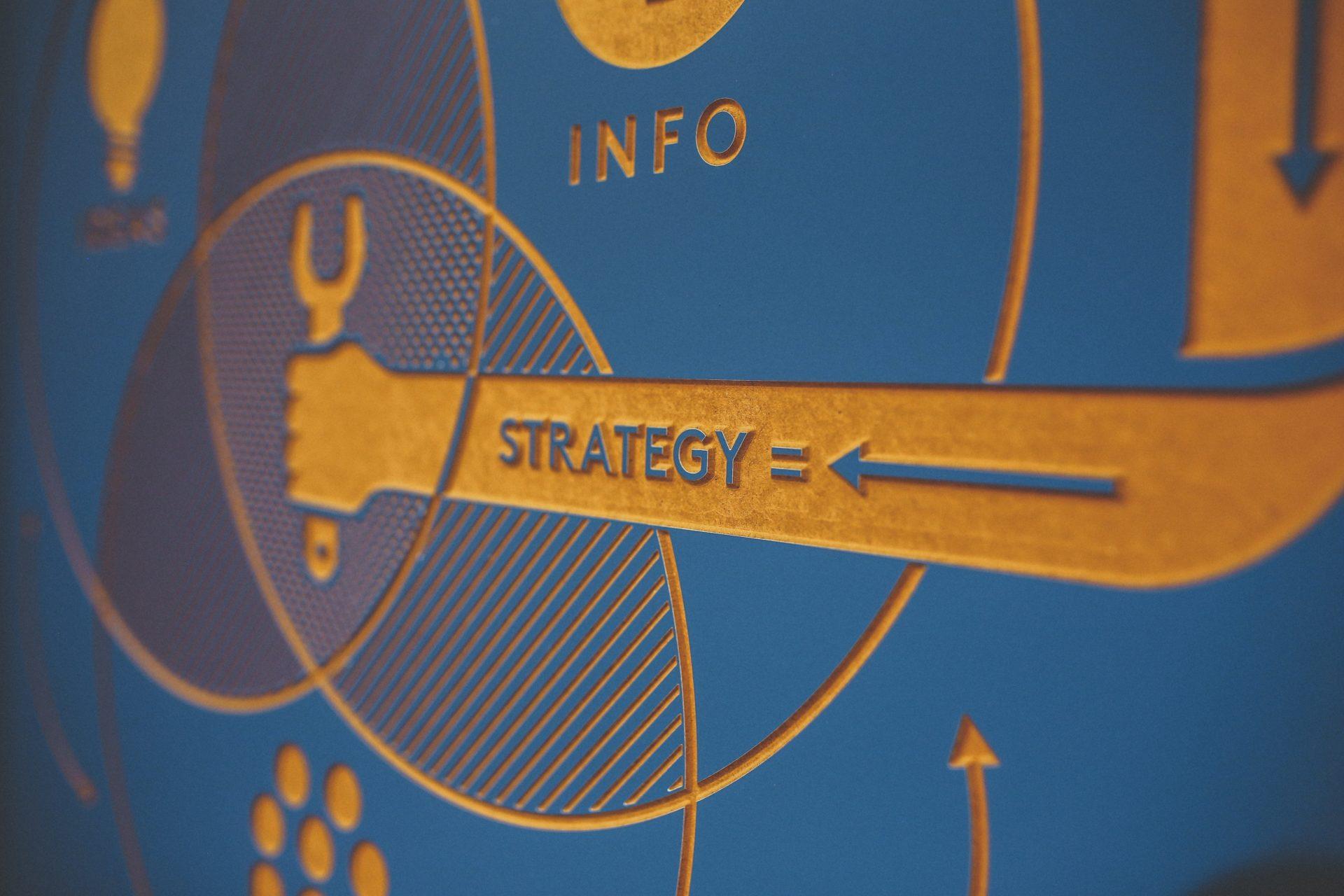 Du Brand Content au Marketing Automation
